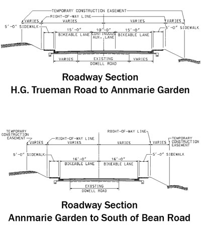 Dowell road sections page