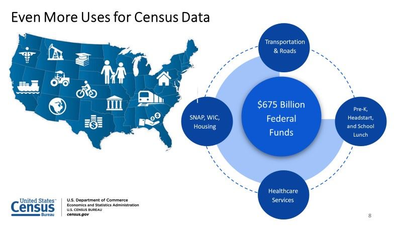 Census Fund Distribution